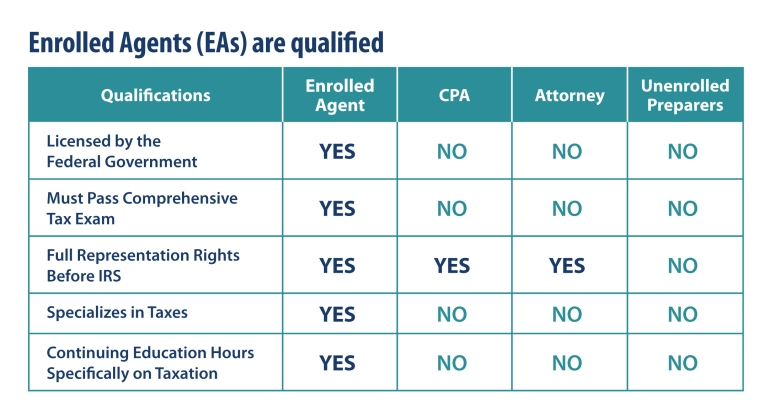 EAs-are-Qualified